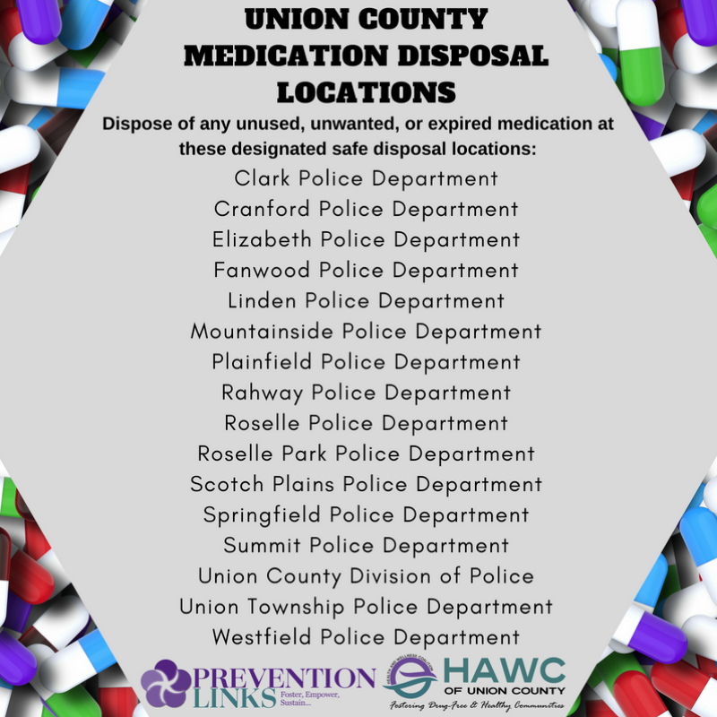 Union County Medication Disposal Locations